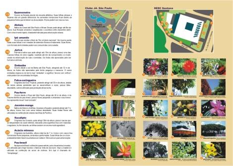 Mapa das Árvores - SESC Santana